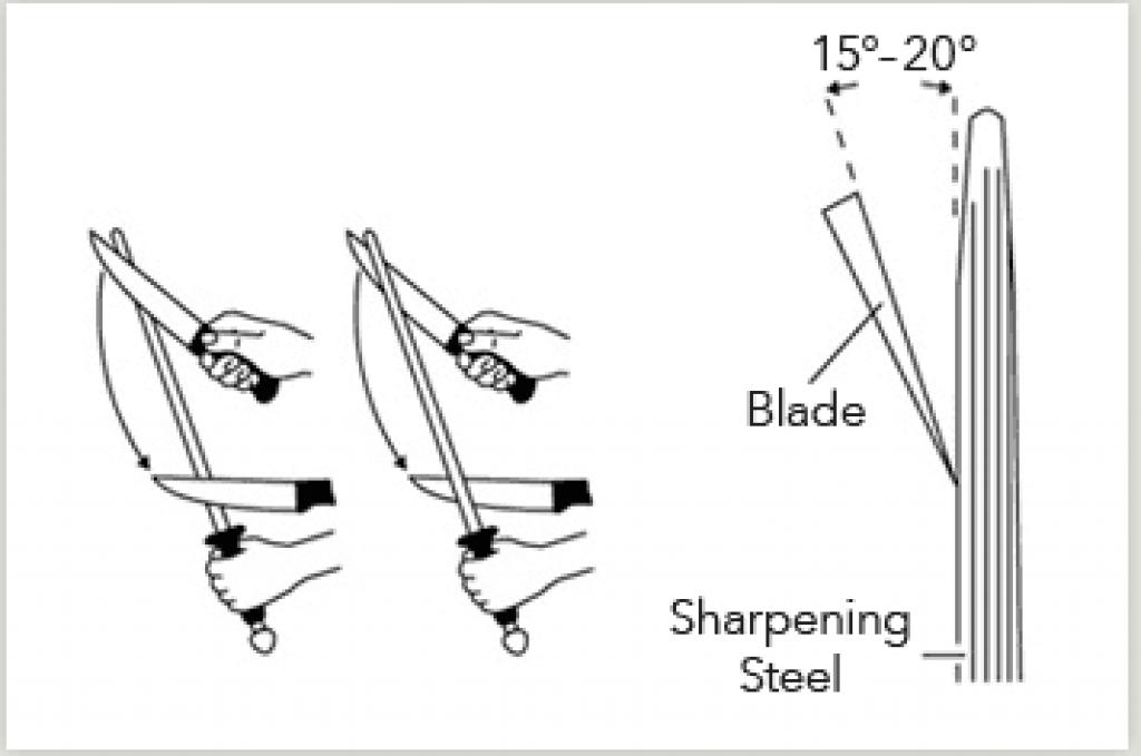 honing steel recap